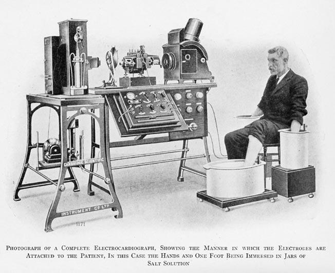Willem Einthovens første EKG-optager